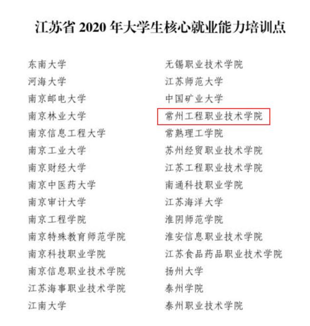 我校首次获批为江苏省大学生核心就业能力培训点